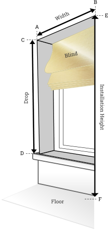 For Recess Measurement (Inside of the Window)